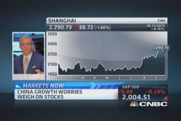 Pisani's market open: What's weighing on China?