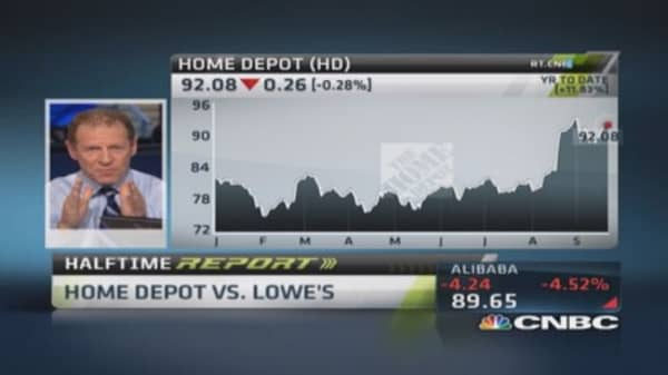 Homebuilder stocks lag