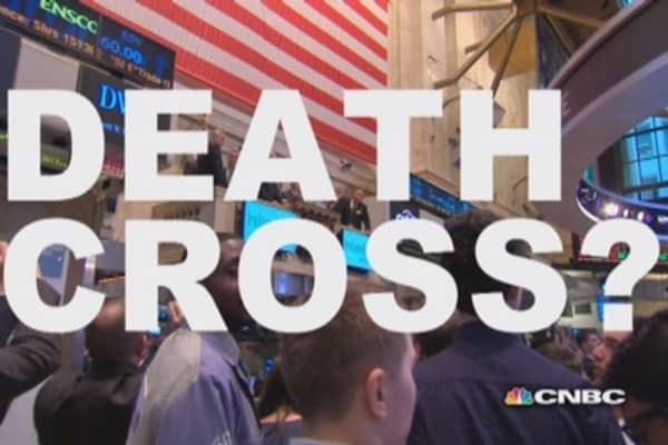 Small-cap stocks hit 'death cross'