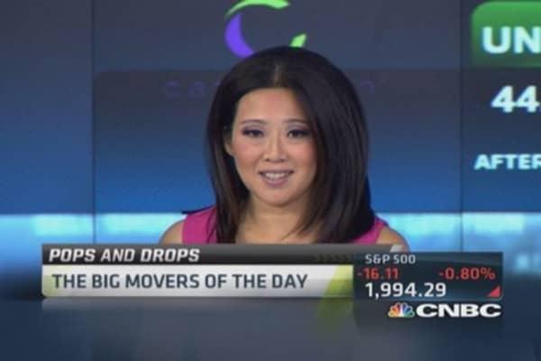 Stock Pops & Drops: ATVI, HLF, TTM & FINL