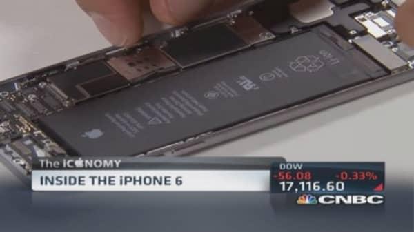 Anatomy of iPhone 6