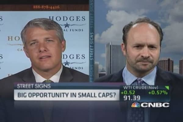 Small cap portfolio plays