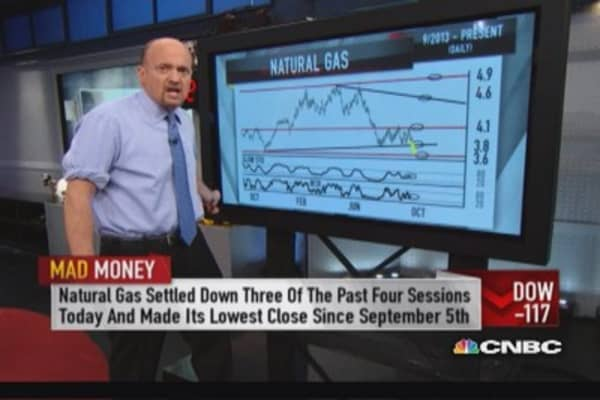 Off the Charts: Nat gas bouncing back?