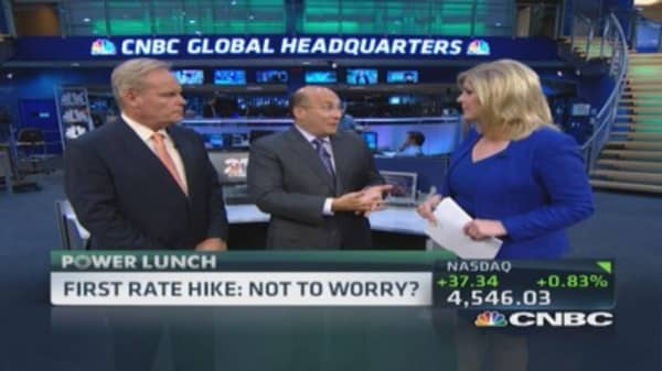 Analyzing rate hikes historically
