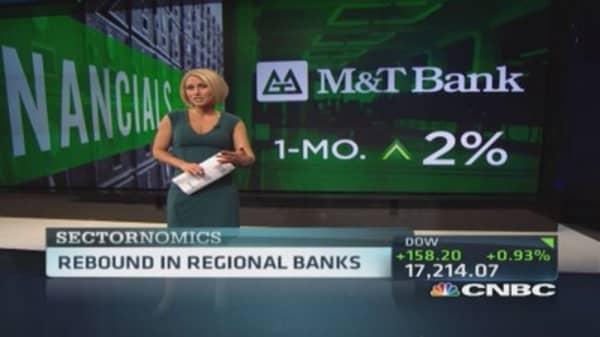 Regional banks rebound