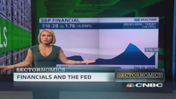 Financials and the Fed