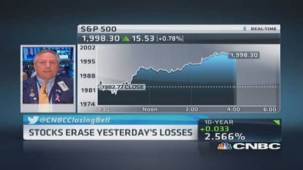 Underlying upward momentum in marketplace: Trader