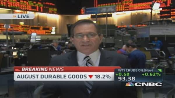 August durable goods drops 18.2%