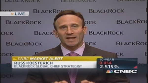 Returning to normal volatility: Strategist