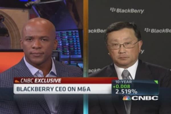 BlackBerry's M&A strategy