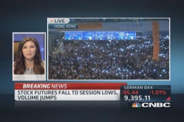 Market impact of Hong Kong protests