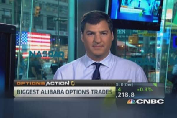 Options Action: Biggest Alibaba options trade
