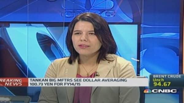Soft yen lifted manufacturers' sentiment: HSBC