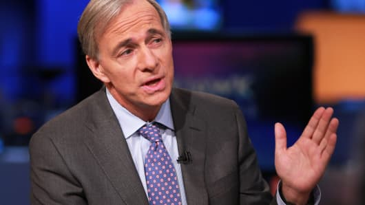 Ray Dalio, Bridgewater Associates
