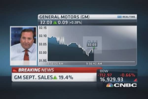 Sept. GM sales up 19.4%