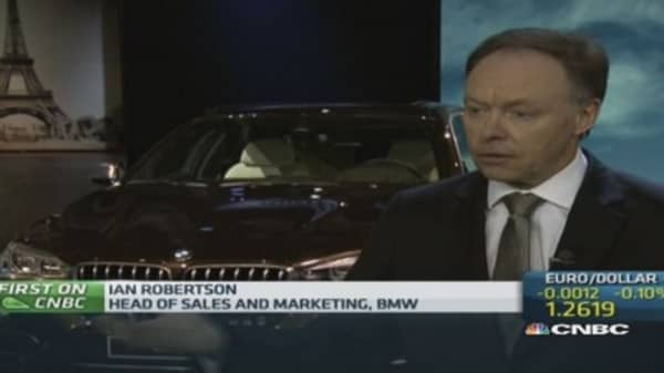 We're 'fully hedged' on currency effect: BMW