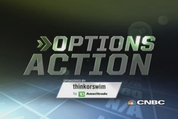 Options Action: Option trader calls bottom