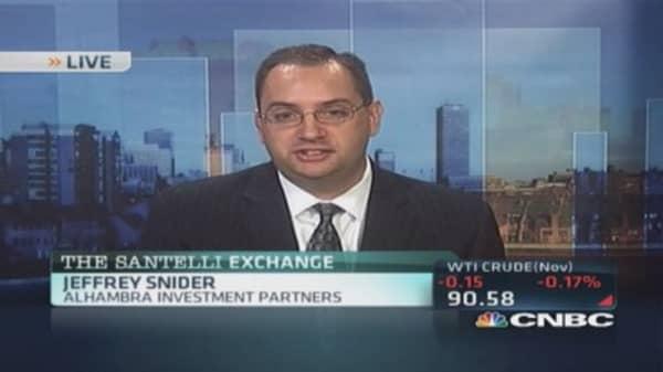 Santelli Exchange: Deflation the enemy?