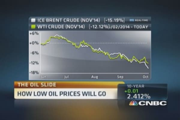 Perfect storm for oil: Pro