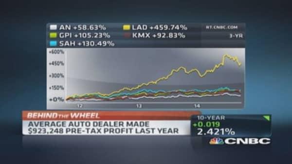 Warren Buffett's auto play