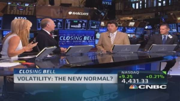 Volatility the new normal?