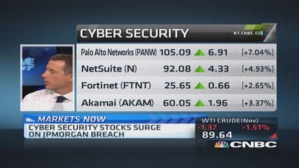 Cybersecurity stocks surge: Traders' top picks
