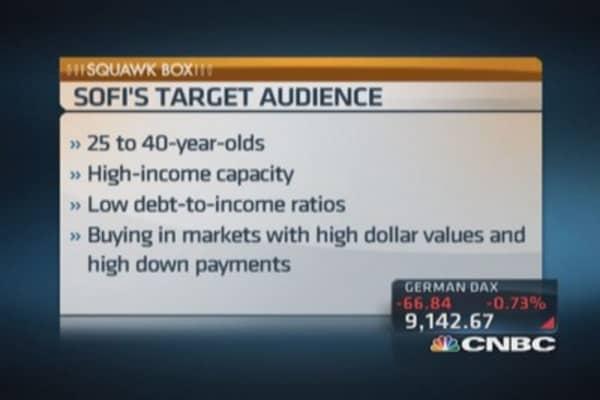 Peer-to-peer lending kicks it up a notch