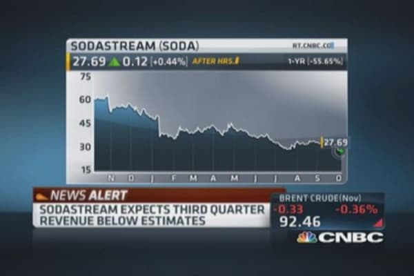 SodaStream tumbles after lower revenue forecasts