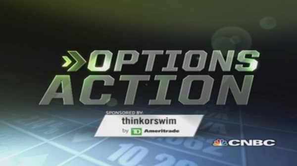Options Action: JetBlue bull