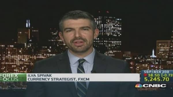 Upside for US dollar could be limited: Strategist