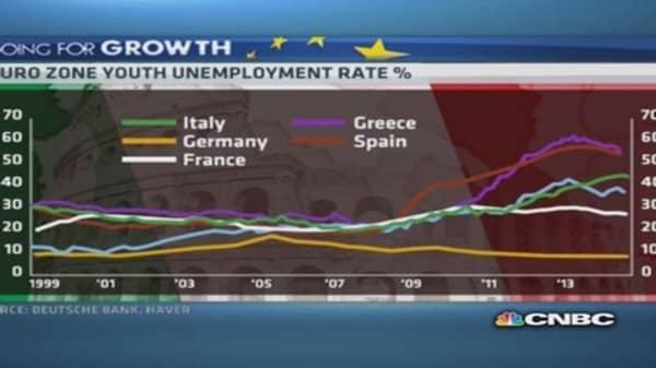 Italy's Renzi prepares for confidence vote on reform