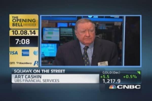 Cashin: Retesting Russell 2000
