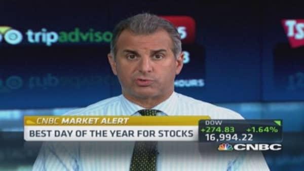 Financials led way to upside: Trader
