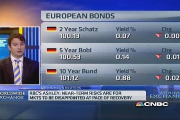 Euro area in 'precarious position': Pro