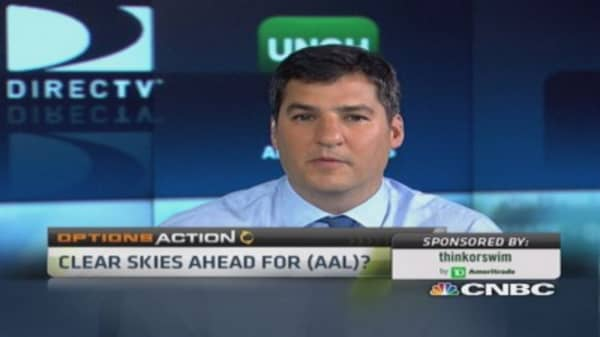 Options Action: Clear skies for AAL?