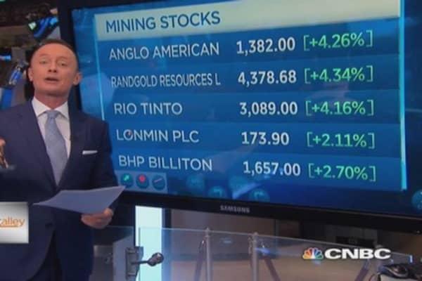 European markets close: Mining stocks rise