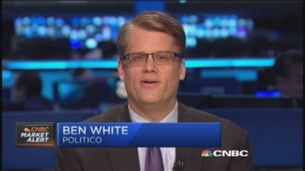 Market swings matter to politics: Ben White