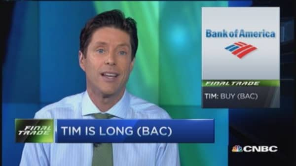 Fast Money Final Trade: BAC, INTC, TLT & NFLX