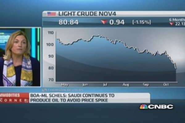 Why Saudi Arabia has reacted slowly to low oil prices