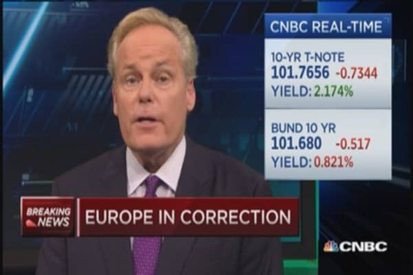 Europe in correction, yields soar