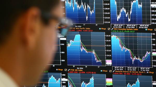 Markets volatility charts graphs