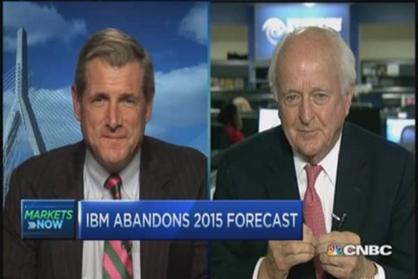 Revise downward estimates for IBM: Pro