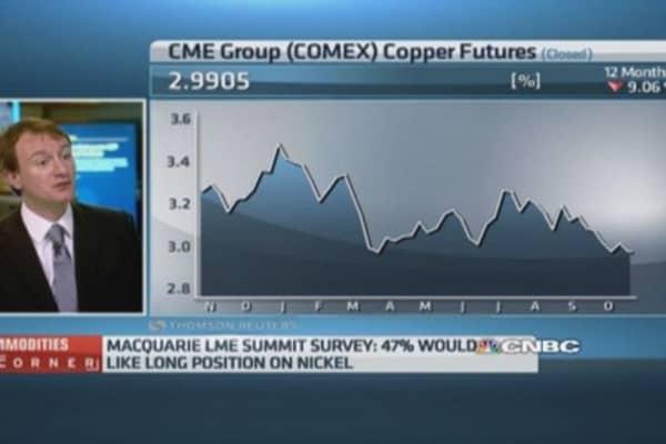 Copper has 'fallen from grace': Pro