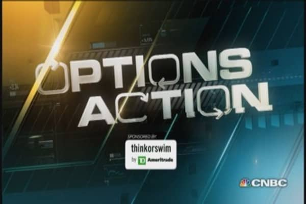 Options Action: Lumber Liquidator buyer