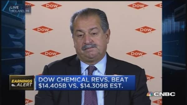 DOW's 'self-help' strategy: CEO