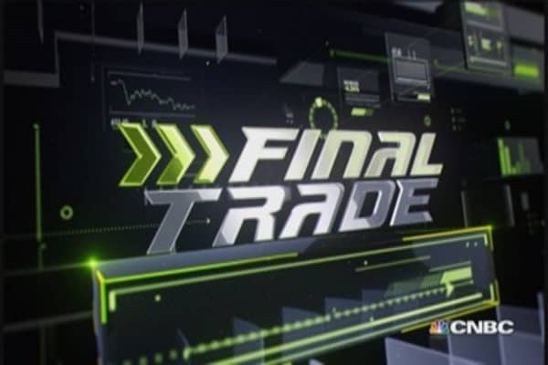 Fast Money Final Trade: HD, HYG, MRK, AMGN