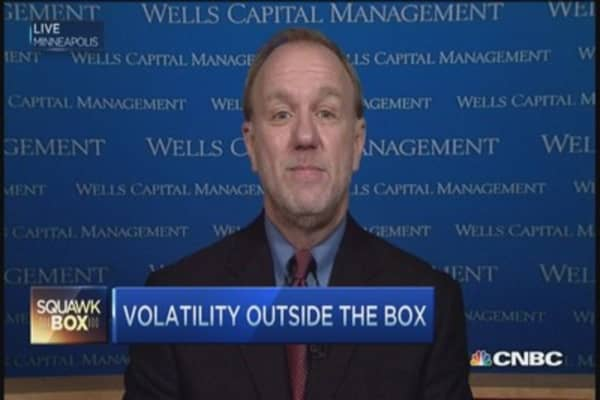 Time to recalibrate volatility?
