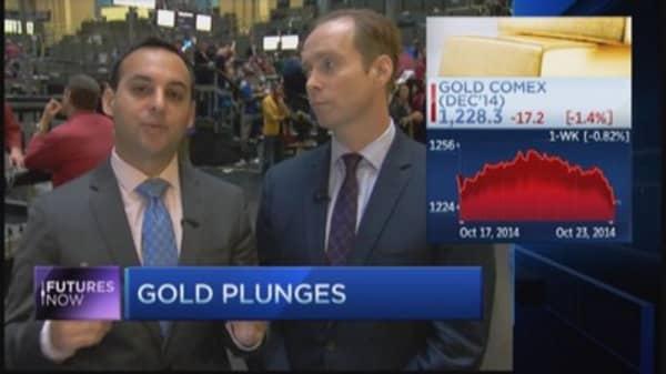 Behind gold's sudden sink