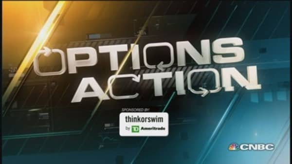 Options Action: Trouble ahead for banks?