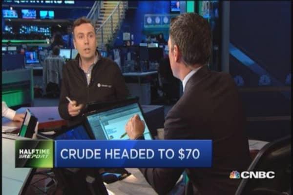 Crude headed to $70?